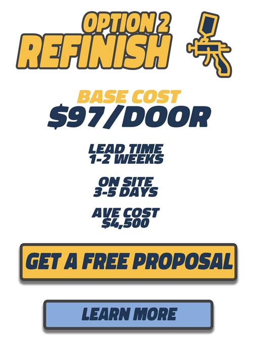 Refinishing Cost
